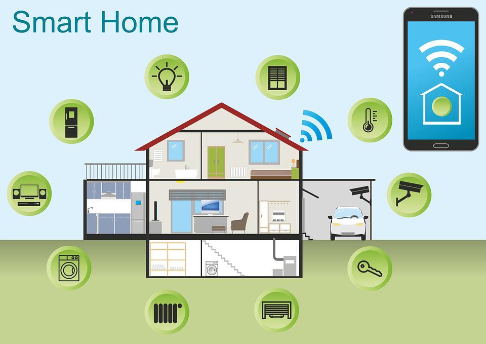 Smart Home System Market