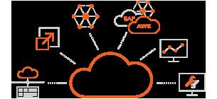 Global AWS Managed Services Market-