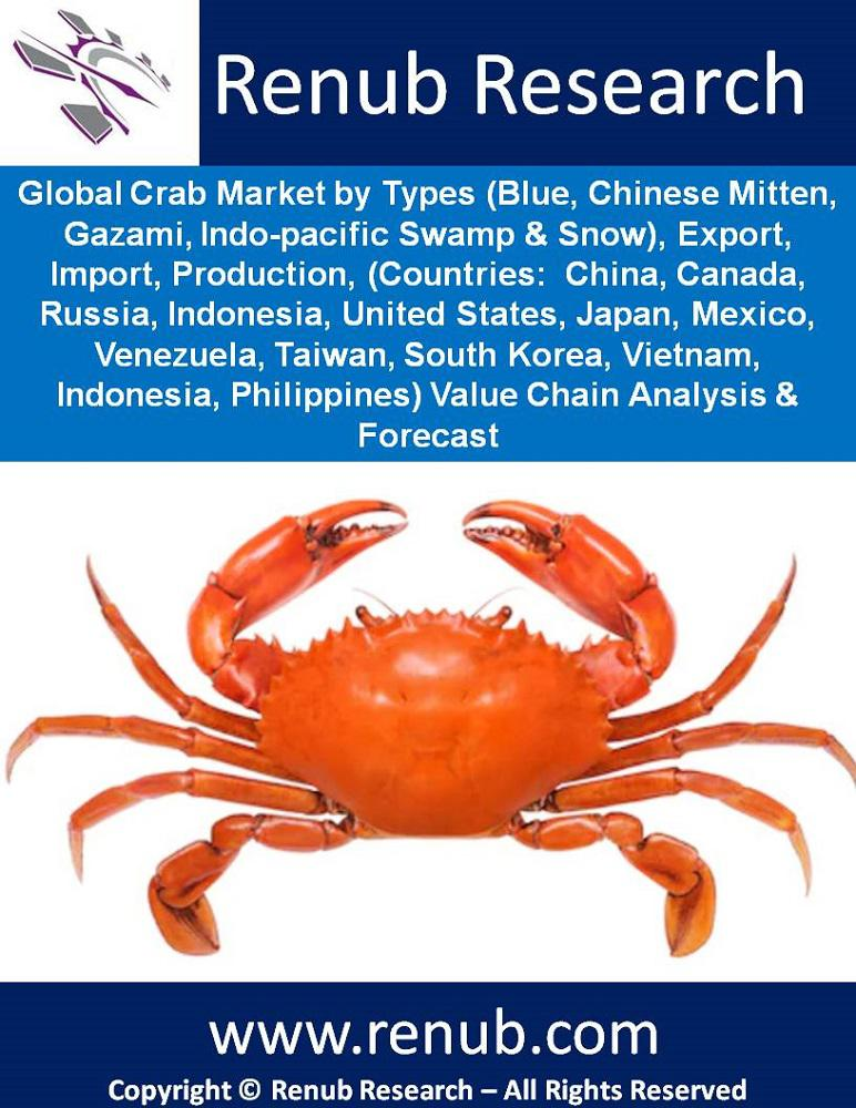 global-crab-market-export-import-production-countries-forecast
