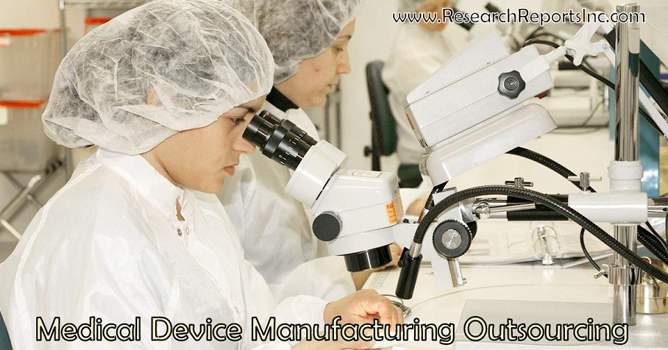 Medical Device Manufacturing Outsourcing