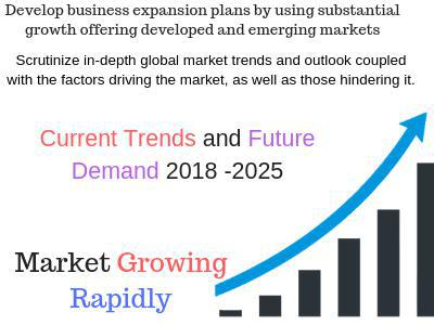 Exocrine Pancreatic Insfficiency Market to 2027 - Global Analysis and Forecasts By Type