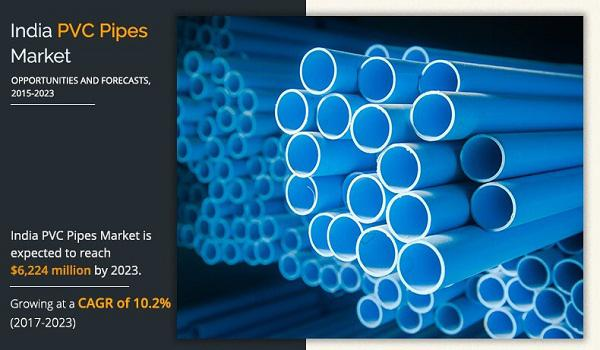 Looking at Growing Demand of PVC Pipes in India: Market