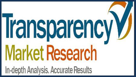 Sorbitol Market Is Rising To A Valuation Of 2,148.9 Kilo Tons