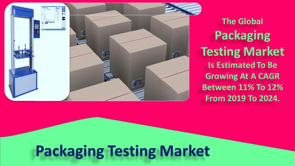 Packaging Testing Market Report   CAGR 11% to 12%