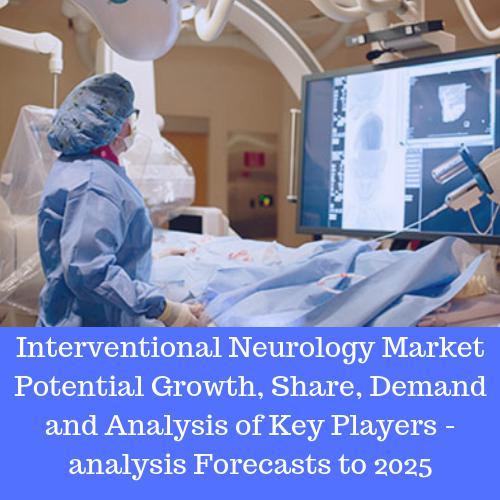 Interventional Neurology Market