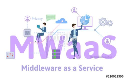 Global Middleware as a Service Market