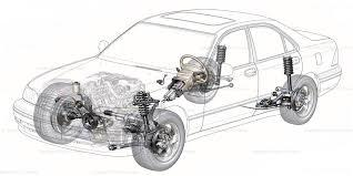 Automotive Steering Systems Industry (Market) Global Analysis