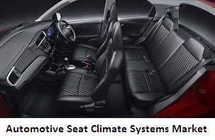 Automotive Seat Climate Systems Market by Component, Forecast &