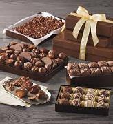 Premium Chocolate Market