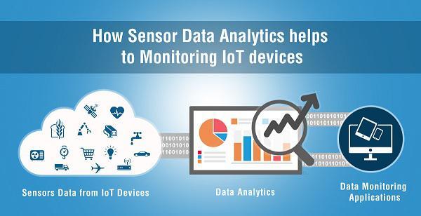 IOT Sensors