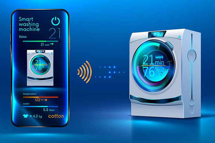 Smart Connected Washing Machine Market