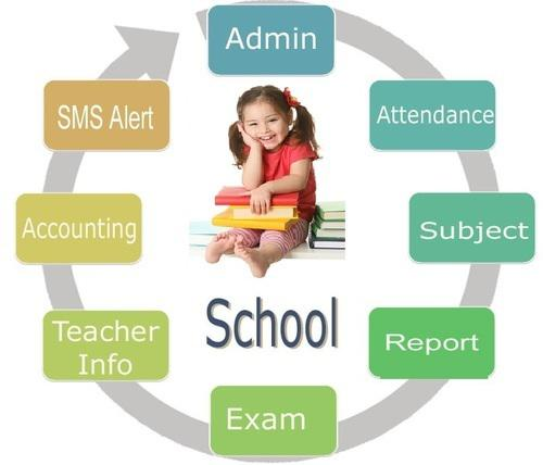 Enterprise Resource Planning for Schools Market