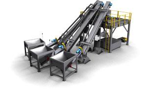 Global Automated Material Handling Market