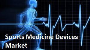 Sports Medicine Devices Market