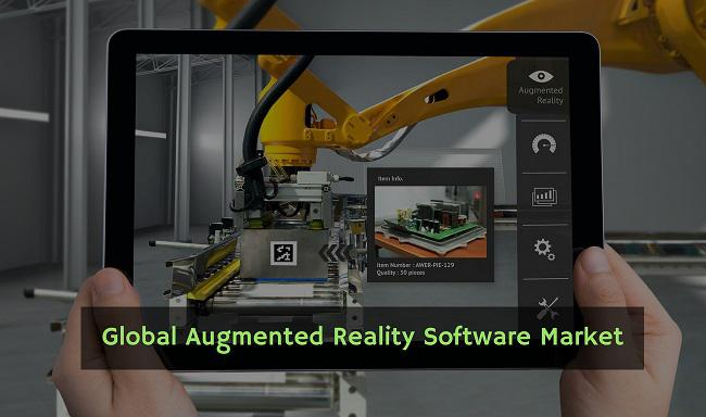 Augmented Reality Software Market Research Report 2018