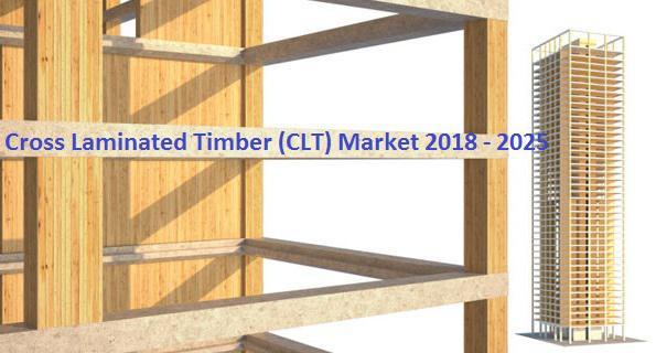 Cross Laminated Timber (CLT) Market 2018