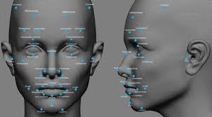 Facial Recognition Market