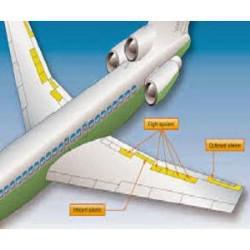 Aerospace Control Surface Market