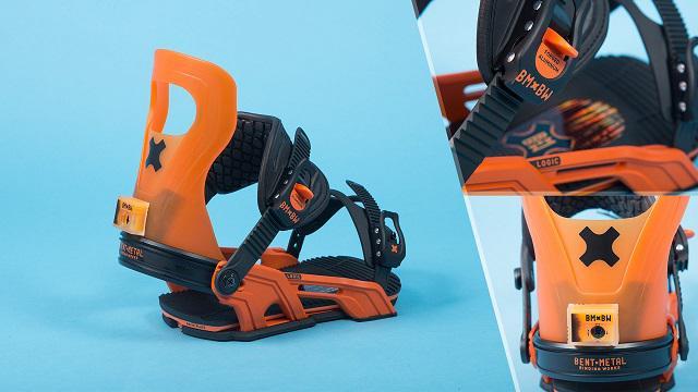 Snowboard Bindings Market