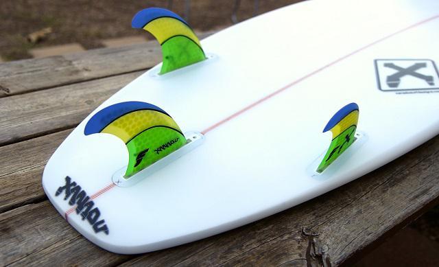 Surfboard Fins Market