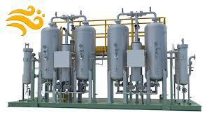 Gas Treatment Market By Type And Application With Detail