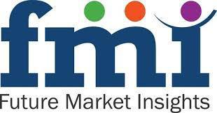 On-Shelf Availability Solutions Market is expected to register
