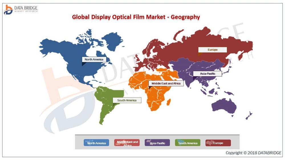 Display Optical Film Market