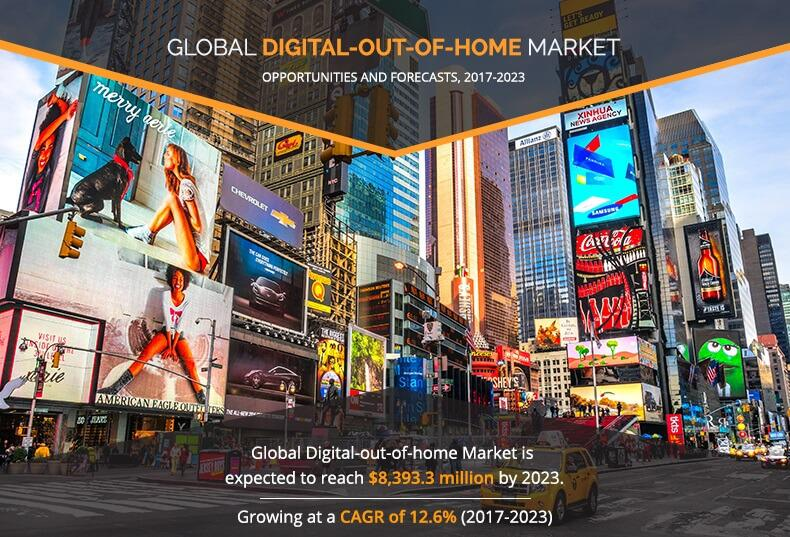 Digital-Out-Of-Home (DOOH) Market