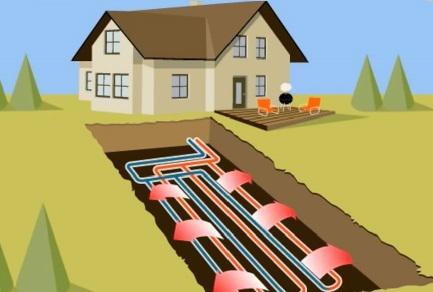 Geothermal Heat Pumps Market