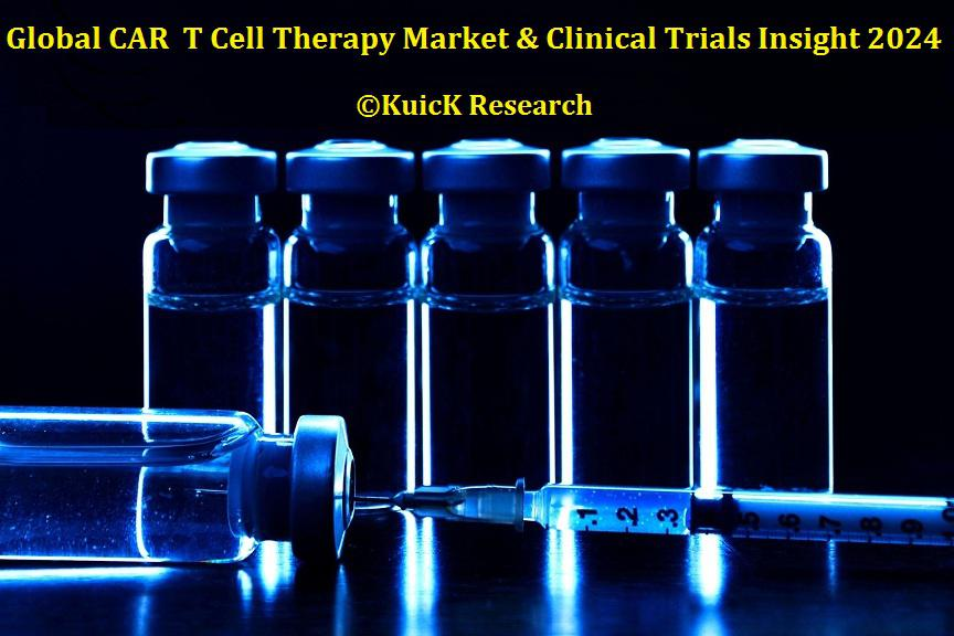 Global CAR T Cell Therapy Market and Clinical Trials Insight 2024