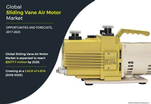 Sliding Vane Air Motor Market