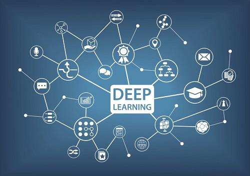 Latest Research in Deep Learning Market including key players