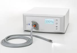 Light Sources for Endoscopy Market Outlook To 2023