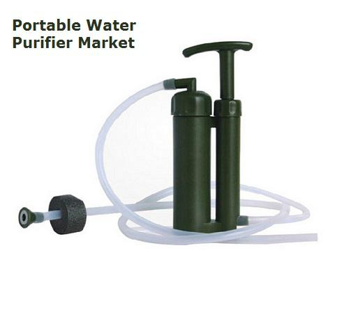 Portable Water Purifier market status and forecast