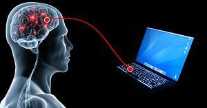 Brain Reading Technology Market