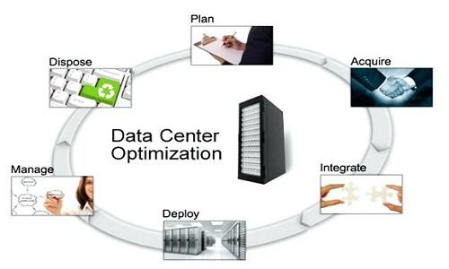 Global Datacenter Network Consulting and Integration Service market