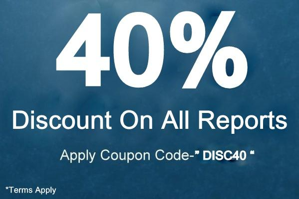 CMMS Software Market Discount 40%