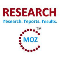 Synthetic Opioids Market to 2016-2024: Pharma, Pfizer Inc.,