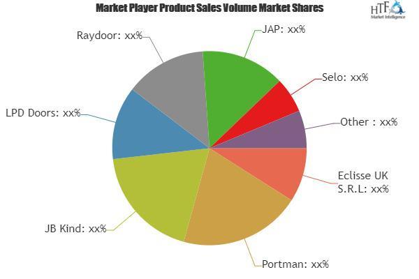 Pocket Door Market
