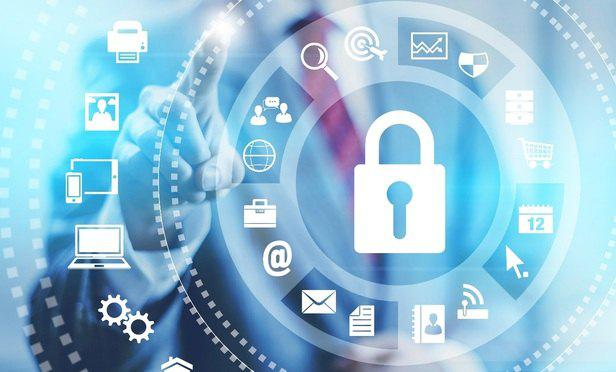 Cyber Security Software Market Research Report
