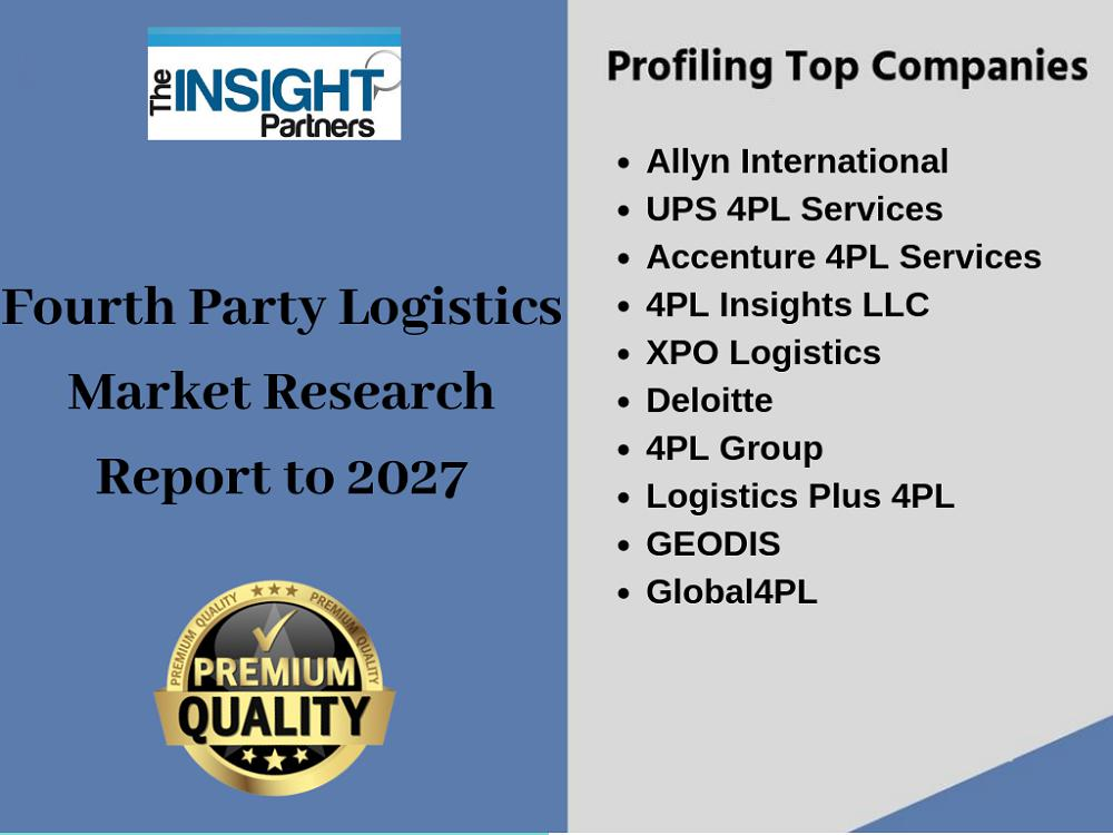 Fourth Party Logistics Market Outlook to 2027 Top Leading Key