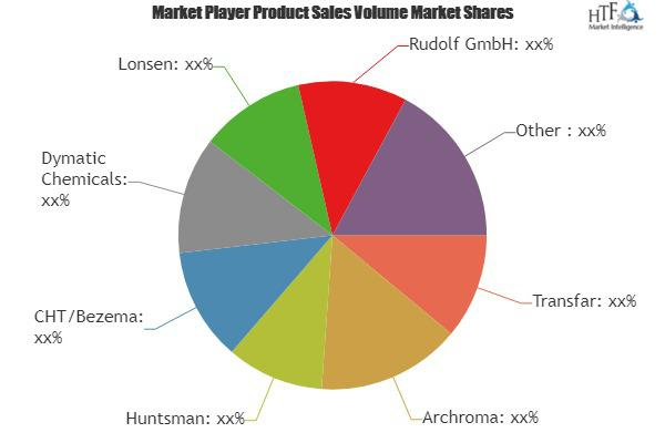 Printing Auxiliaries Market
