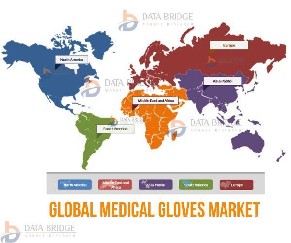 Global Medical Gloves Market