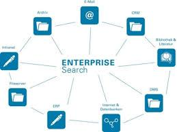 Enterprise Search Market thriving worldwide with huge growth