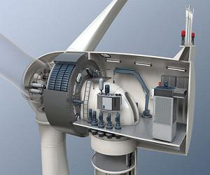 Global Direct-Drive Wind Power Systems Market