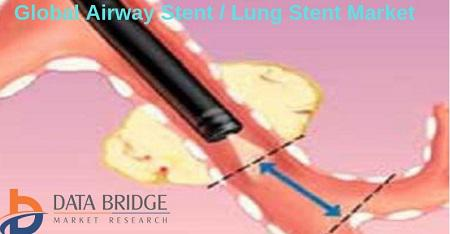 Global Airway/Lung Stent Market 2018 Size, Trends, Overview,