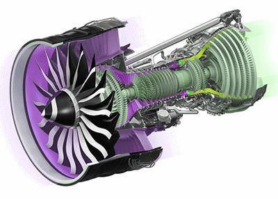 Aero Turbofan Engine Market