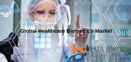 Global Healthcare Biometrics Market Forecasts (2019-2024)