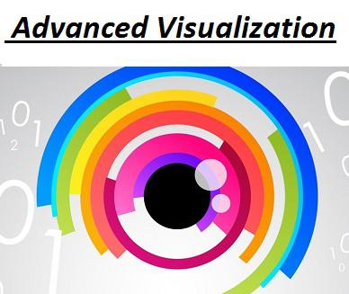 Asia-Pacific Advanced Visualization (AV) Market