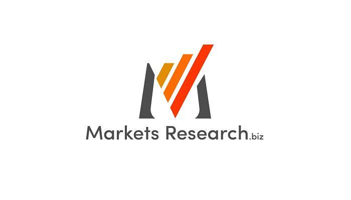 Smart Lock Market